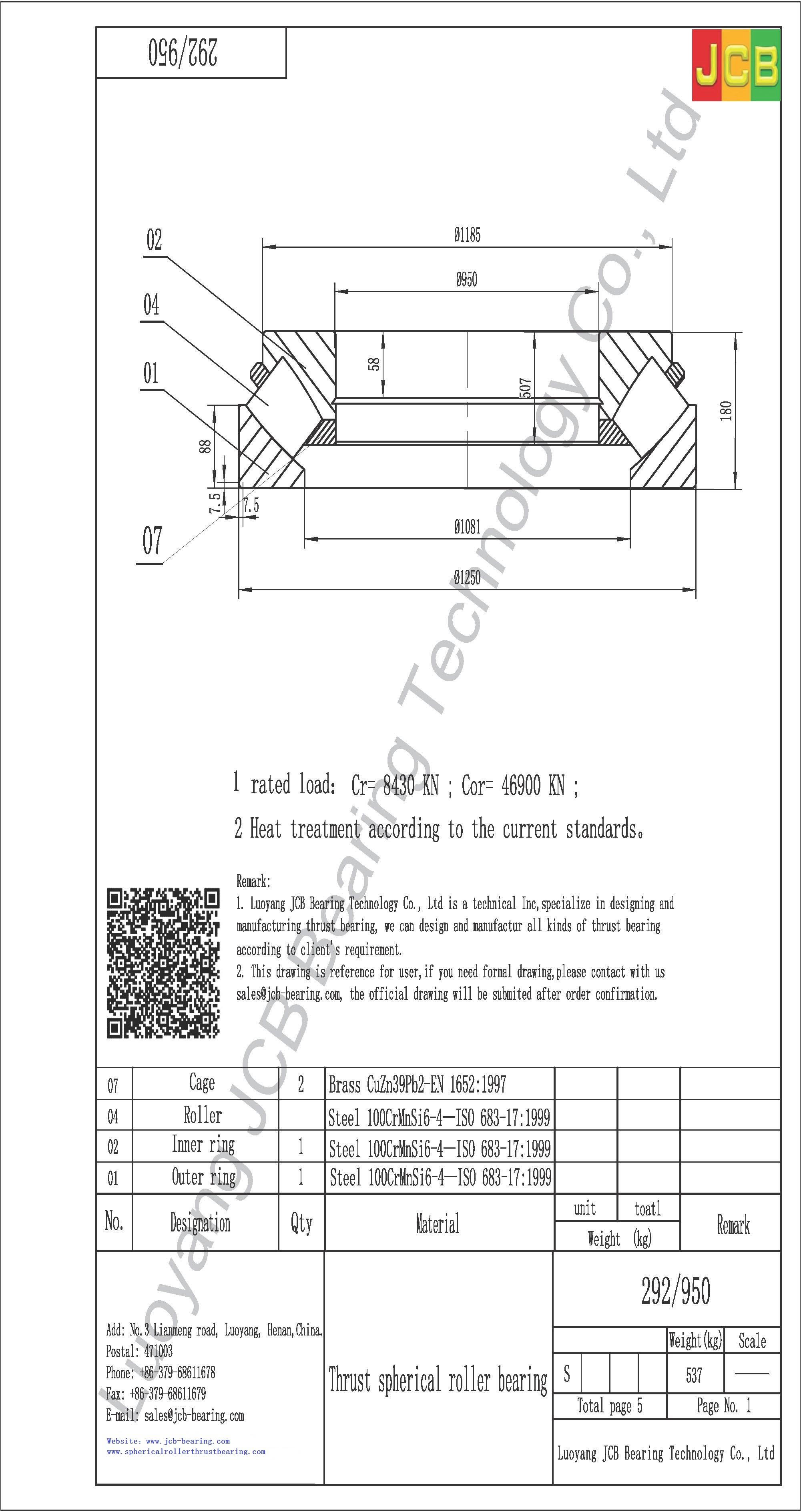 292/950 spherical roller thrust bearing